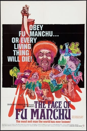 Poster of The Face of Fu Manchu