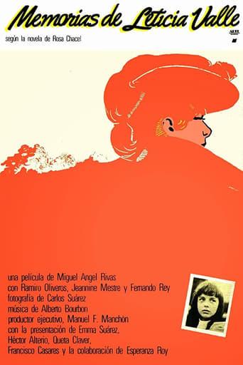 Poster of Memorias de Leticia Valle