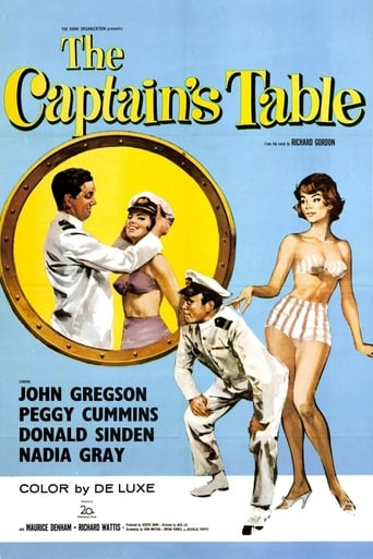 Poster of The Captain's Table