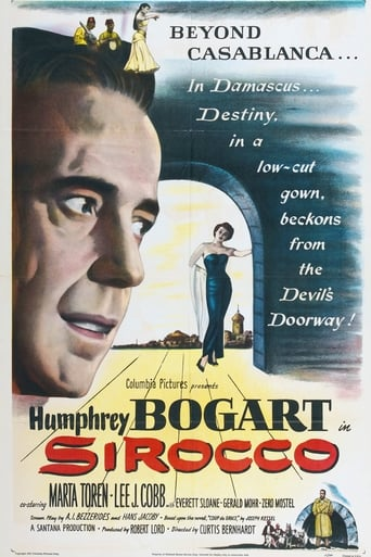 Poster of Sirocco