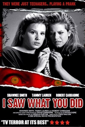 Poster of I Saw What You Did