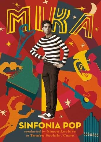 Poster of MIKA: Sinfonia Pop