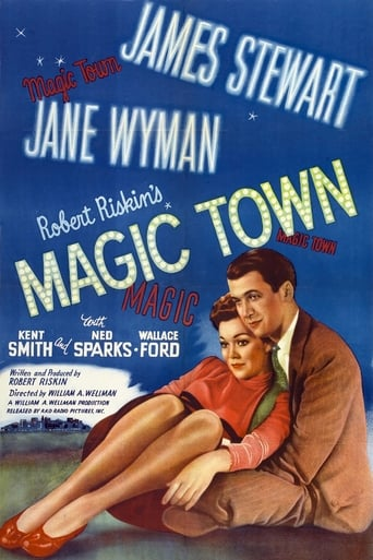 Poster of Magic Town
