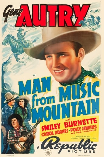 Poster of Man from Music Mountain