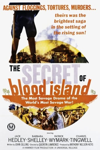 Poster of The Secret of Blood Island