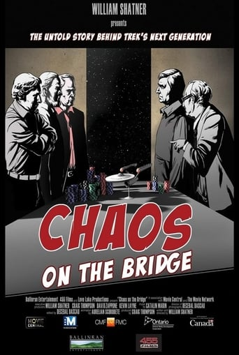 Poster of Chaos on the Bridge