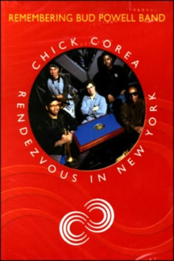 Poster of Chick Corea Rendezvous in New York - Chick Corea & Bud Powell