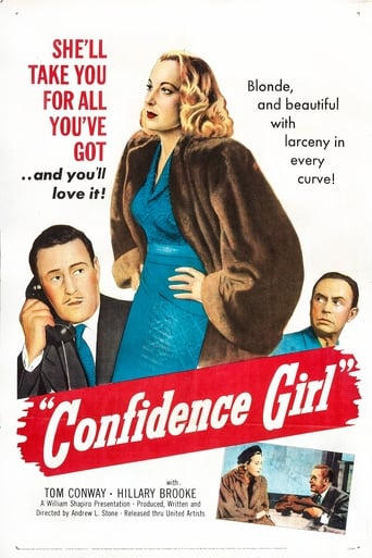 Poster of Confidence Girl