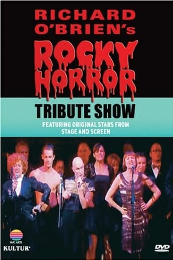 Poster of Rocky Horror Tribute Show