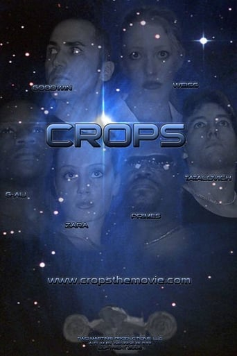 Poster of Crops