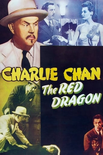 Poster of The Red Dragon