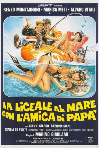 Poster of College Girl on Vacation