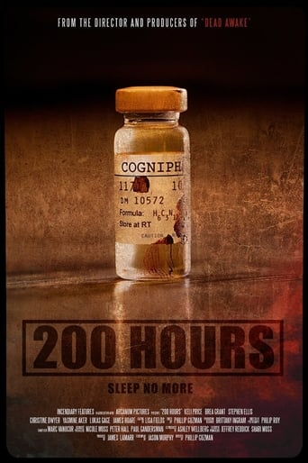 Poster of 200 Hours
