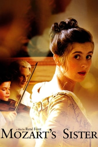 Poster of Mozart's Sister