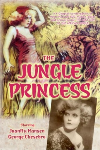 Poster of The Jungle Princess