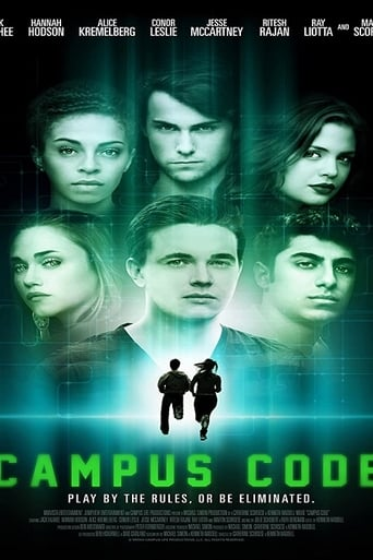Poster of Campus Code