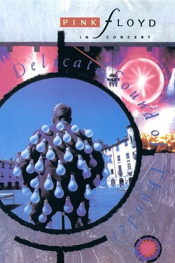 Watch Pink Floyd: Delicate Sound of Thunder Online