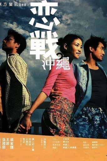 Poster of 戀戰沖繩