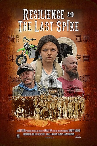 Poster of Resilience and the Last Spike