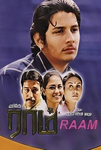 Poster of Raam