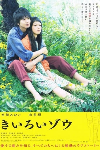 Poster of Yellow Elephant