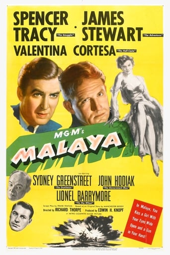 Watch Malaya Online Free Putlocker