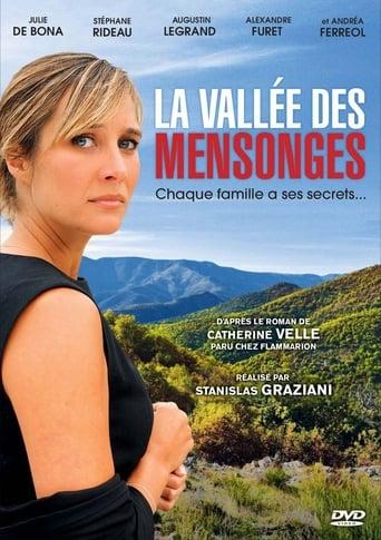 Poster of La vallée des mensonges