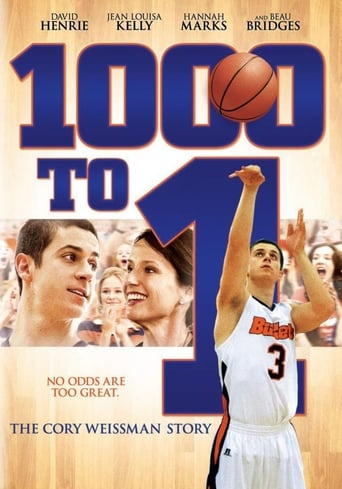 Poster of 1000 to 1: The Cory Weissman Story