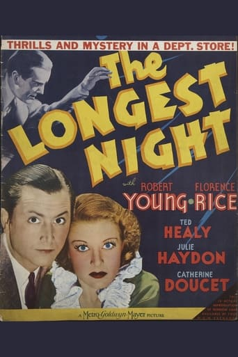 Poster of The Longest Night