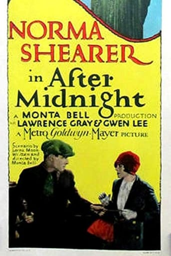 Poster of After Midnight