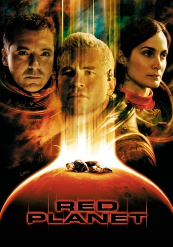 Poster of Red Planet