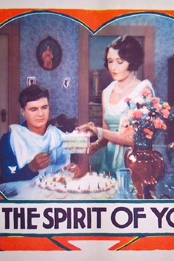 Poster of The Spirit of Youth