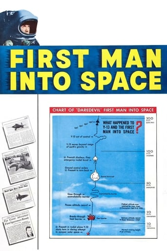 Poster of First Man Into Space