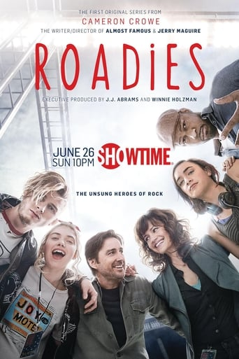 Poster of Roadies