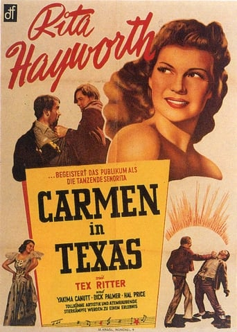 Poster of Trouble In Texas