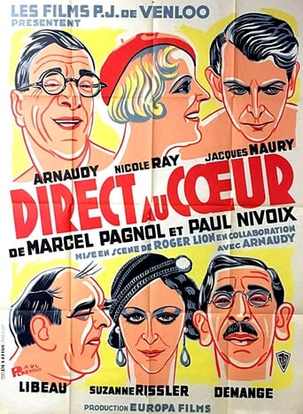 Poster of Direct au coeur