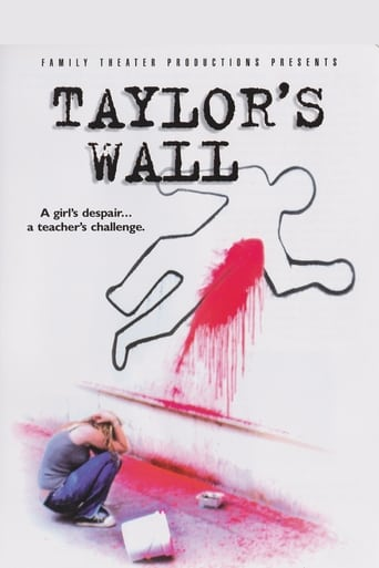 Poster of Taylor's Wall
