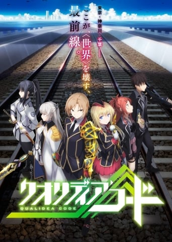 Poster of Qualidea Code