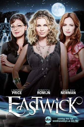 Poster of Eastwick