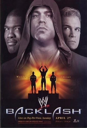 Poster of WWE Backlash 2003