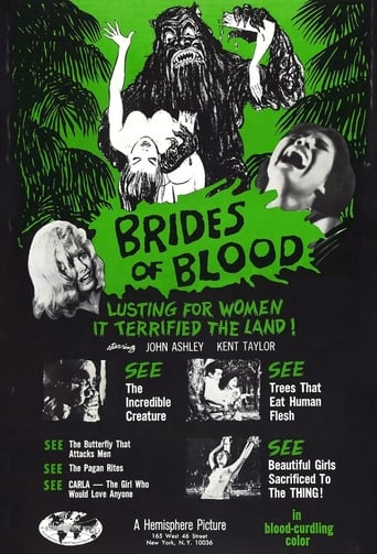 Poster of Brides of Blood