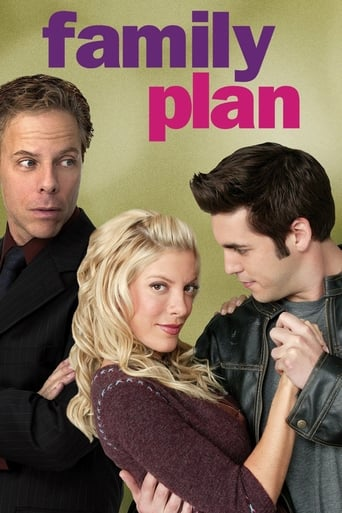 Poster of Family Plan