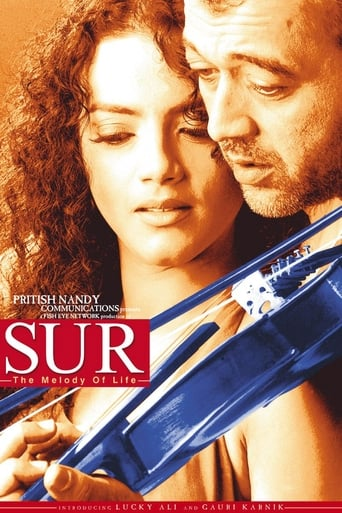 Poster of Sur