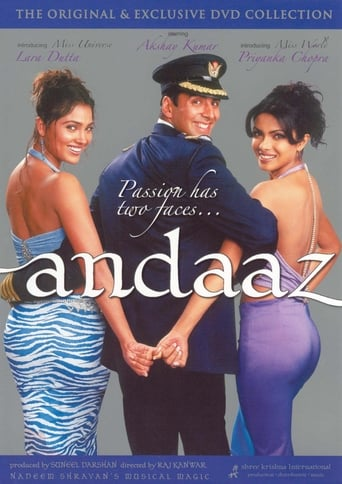 Poster of Andaaz