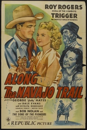 Poster of Along the Navajo Trail