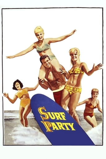 Poster of Surf Party