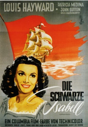 Poster of Captain Pirate
