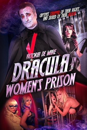 Poster of Dracula in a Women's Prison