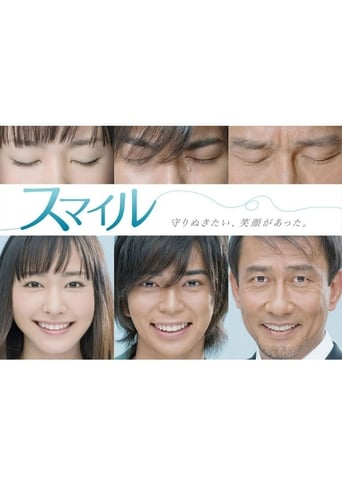 Watch Smile full movie online 1337x