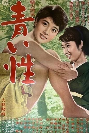 Poster of Green Fruit